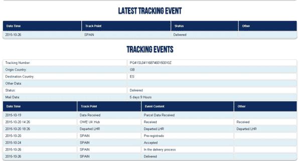 Tracking OWE.