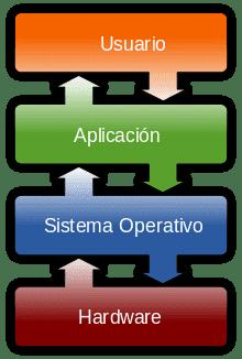 upload.wikimedia.org_wikipedia_commons_thumb_d_dc_Operating_sy5e6592f09c6022954eb42d563d3ad87c.