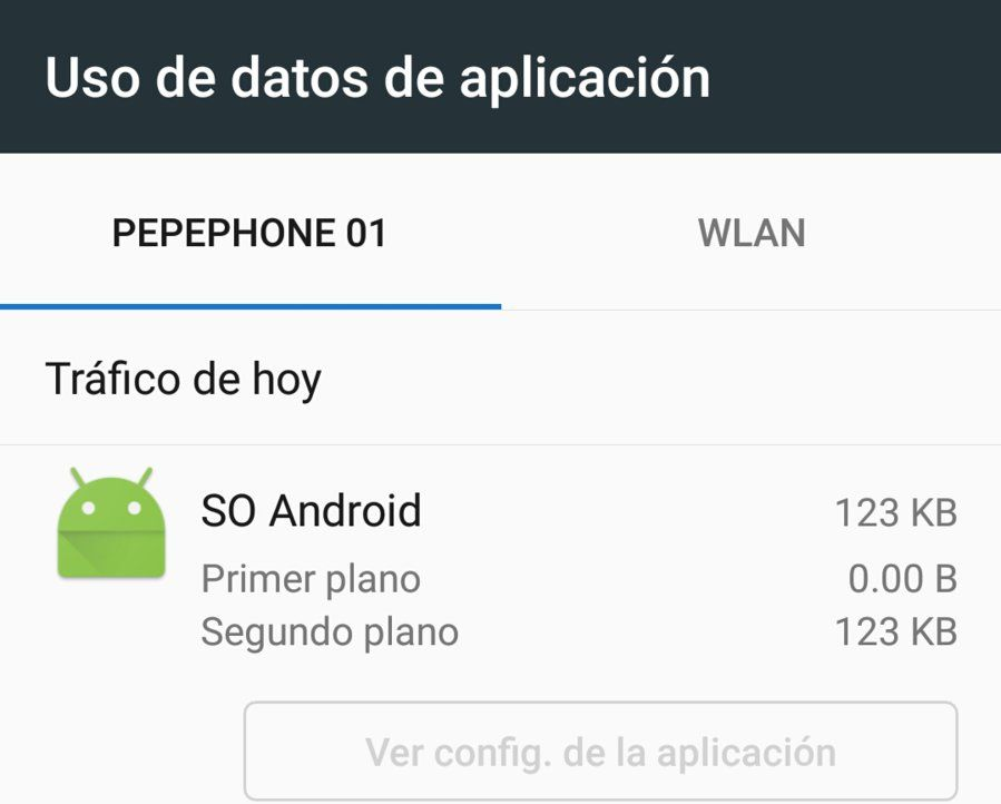USO DATOS - SO ANDROID.