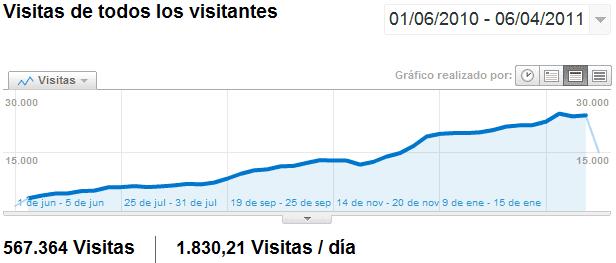 visitantes-foro.