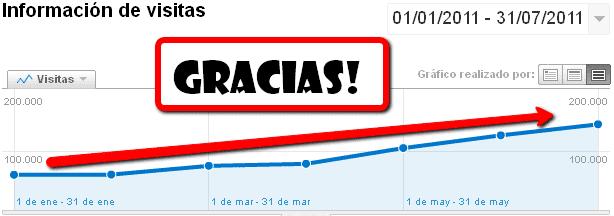 visitantes-grafico1.