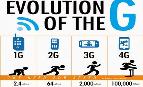 www.actualidadtecnologica.com_wp_content_uploads_2015_11_Evolution_of_G.