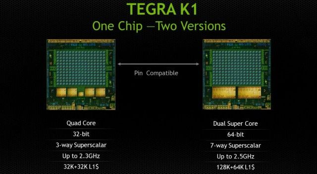 www.extremetech.com_wp_content_uploads_2014_01_tegra_k1_two_versions_a15_denver_core_640x353.