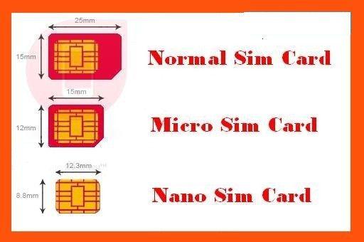 www.techsnapr.com_wp_content_uploads_2012_10_MicroSIM_NanoSIM_Comparision.