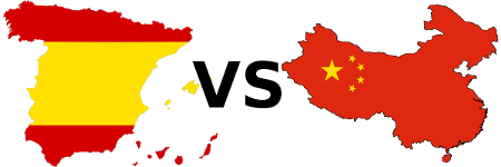 comprar en España vs comprar en China